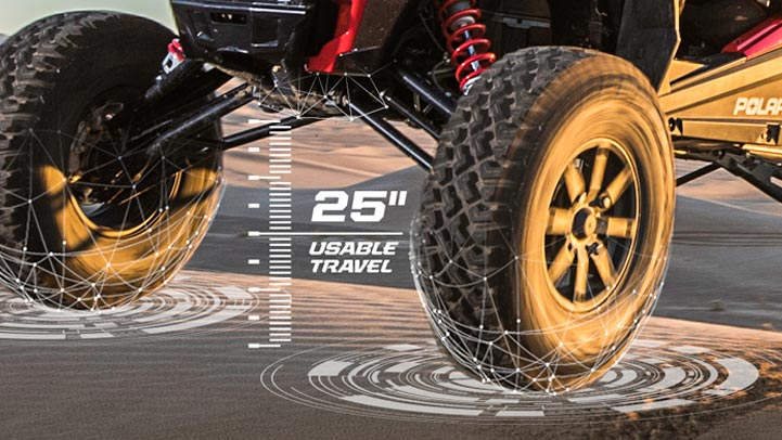 RZR XP® Turbo S - DÉBATTEMENT DE SUPSENSION DE 63,5 CM